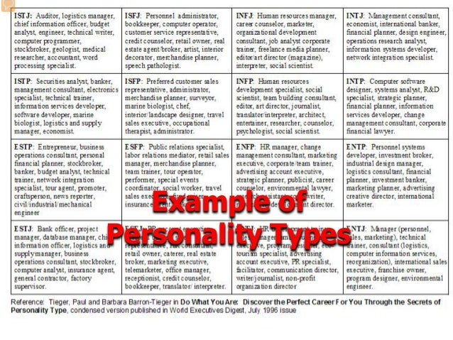 Values Test Identify your personal traits or values