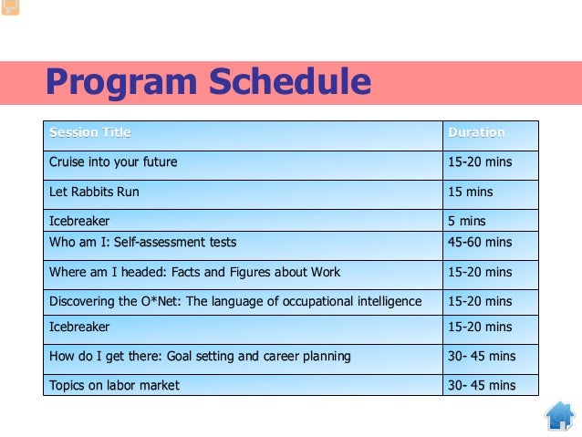 Program Schedule Session Title Duration Cruise into your future 15-20 mins Let Rabbits Run 15 mins Icebreaker 5 mins Who a...