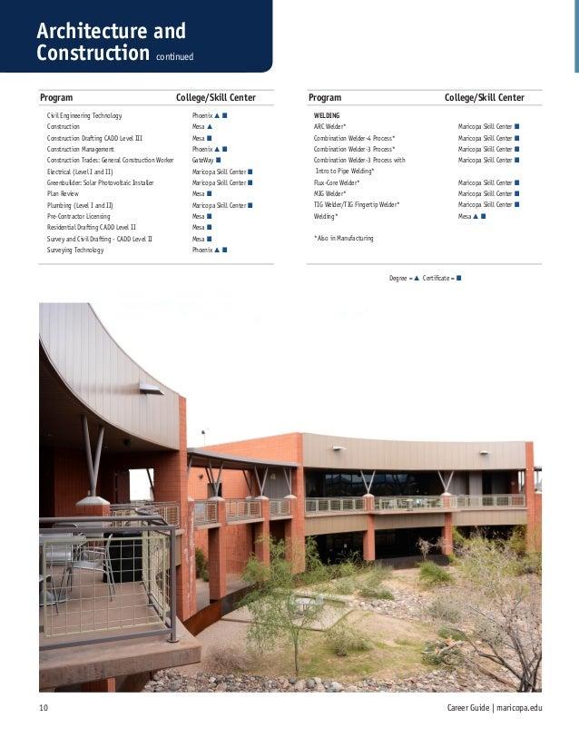 Arc-degrees creative house