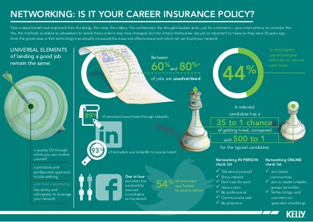 Networking: Is it your Career Insurance Policy? Take a deep breath and step back from the blogs, the news, the videos, the...