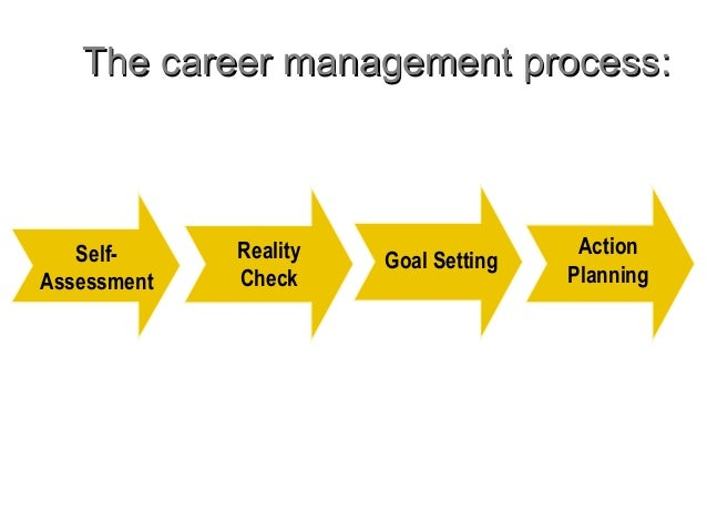 career management Career management, goals, development plans, and certification software  can then be used for myriad purposes including career planning, succession management,.