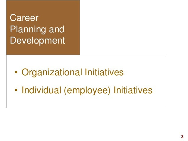 Career management PPT Slides