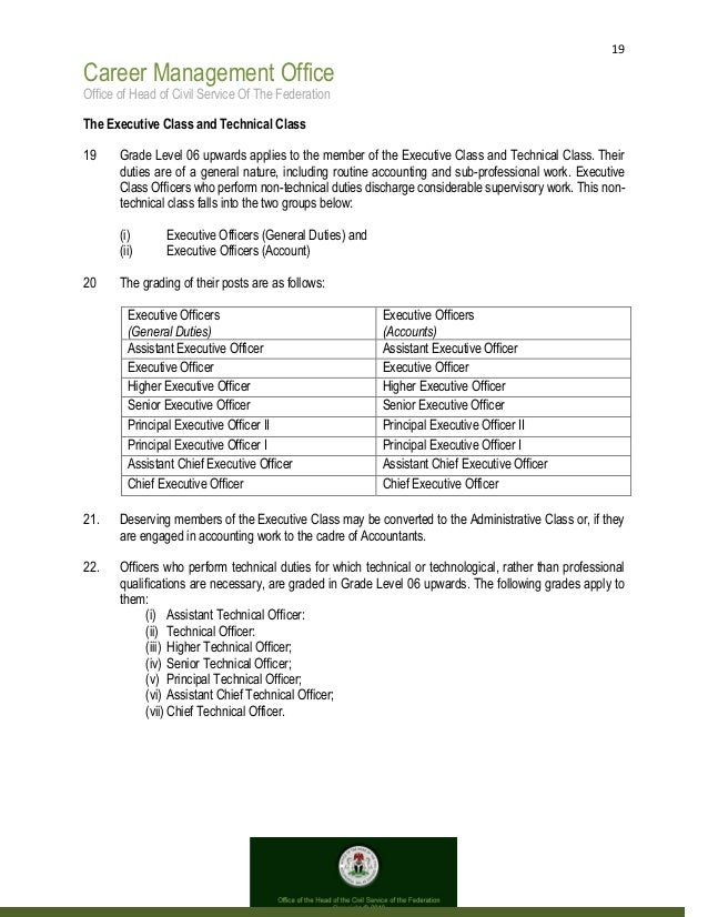 19 Career Management Office Office of Head of Civil Service Of The Federation The Executive Class and Technical Class 19 G...