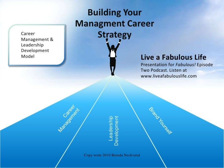 Building Your Managment Career Strategy<br />Career Management & Leadership Development Model<br />Live a Fabulous Life<br...