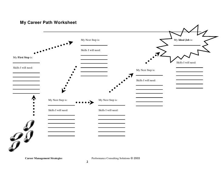career plan worksheet