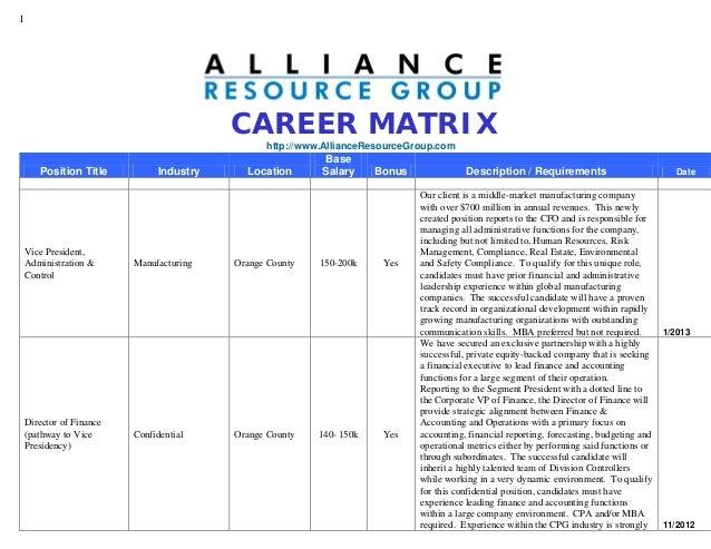 1                                      CAREER MATRIX                                            http://www.AllianceResourc...