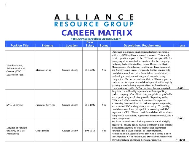 1                                           CAREER MATRIX                                                 http://www.Allia...