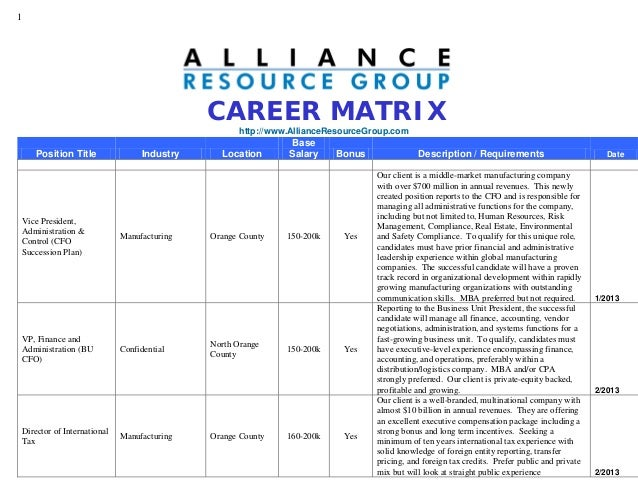 1                                            CAREER MATRIX                                                   http://www.Al...
