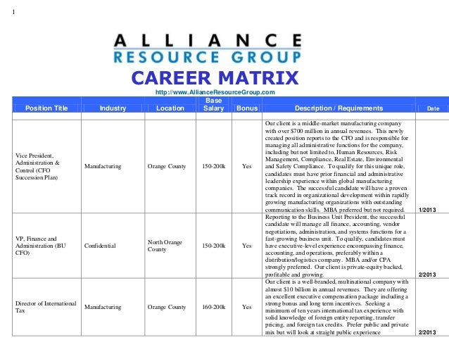 1                                            CAREER MATRIX                                               http://www.Allian...