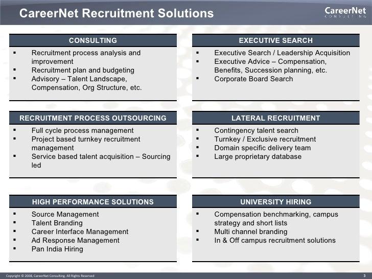 Leading RPO, recruitment service provider, campus hiring, campus plac…