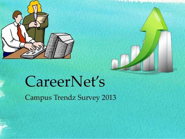 CareerNet's Campus Trendz Survey 2013