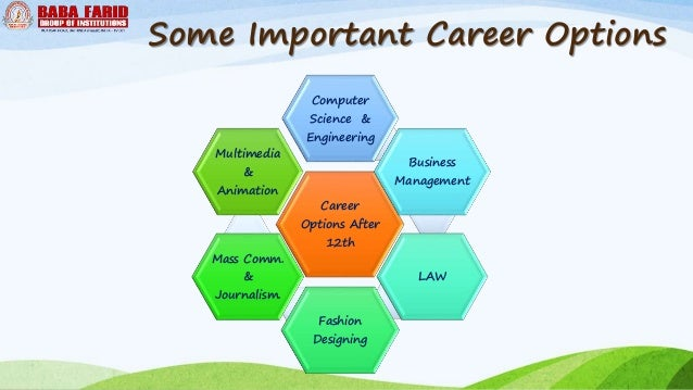 career options Explore nearly 1,000 occupations and careers, take a career assessment, and search the fastest growing careers.