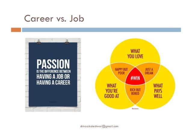 shivookoteshwargmailcom career vs job - Job Vs Career The Difference Between A Job And A Career