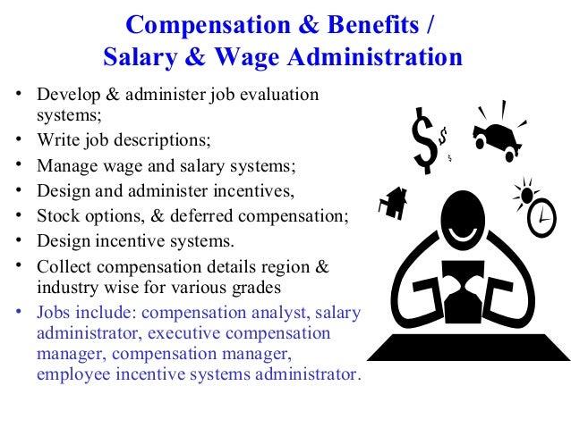 Career Avenues in HR field