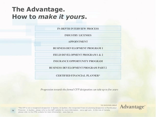 Financial Planning Designation Iqpf