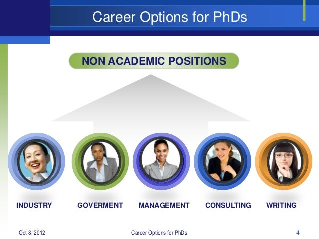 Career options for_engineering_ph_ds