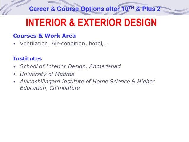 Is Interior Designing A Good Career Option Interesting