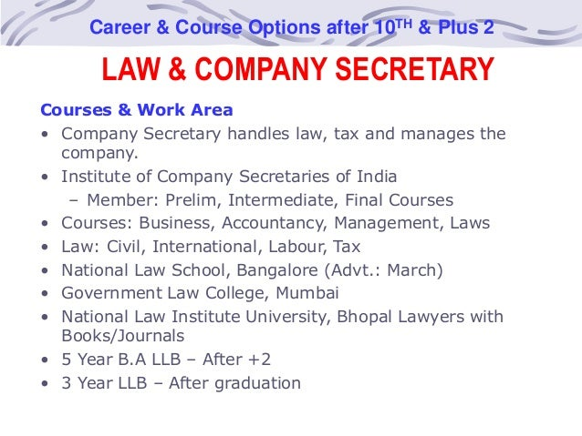 Company secretary course institutes in bangalore dating 3