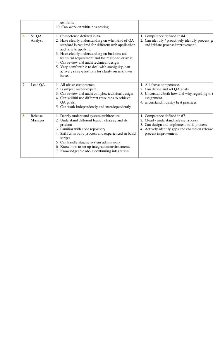 definition of career goals doc 17002200 combination resume ...