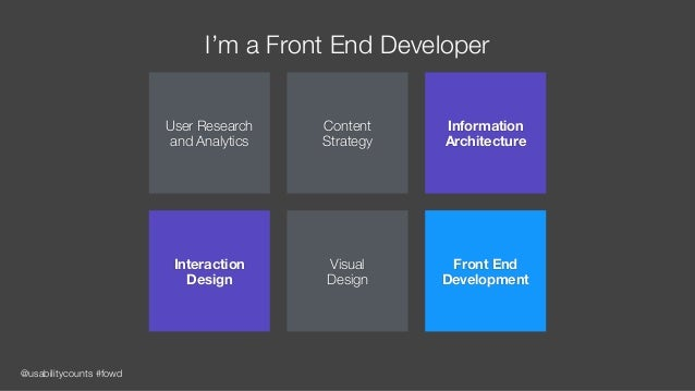 @usabilitycounts #fowd I'm a Front End Developer User Research and Analytics Content  Strategy Information Architecture ...
