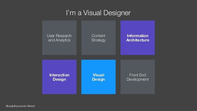 @usabilitycounts #fowd I'm a Visual Designer User Research and Analytics Content  Strategy Information Architecture Inte...