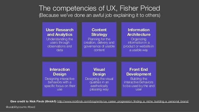 @usabilitycounts #fowd The competencies of UX, Fisher Priced (Because we've done an awful job explaining it to others) Use...