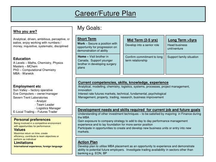 Career Development Plan Format  Employee Development Plan Template Free