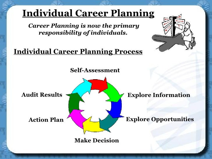 individual career plan Long-term career planning usually involves a planning window of five years or longer it also involves a broader set of guidelines and preparation businesses, careers, and the workplace are rapidly changing, and the skills that you have or plan for today may not be in demand years from now.