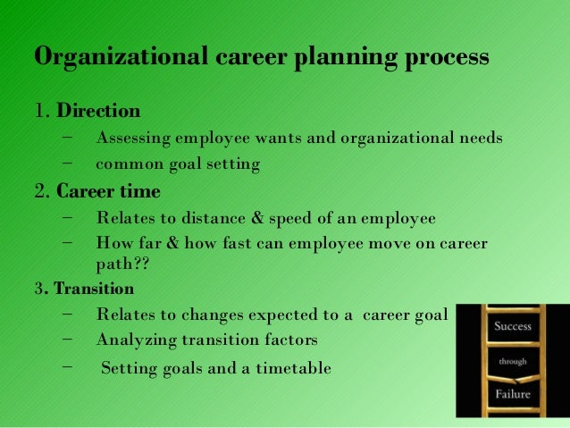 career planning career time direction 22