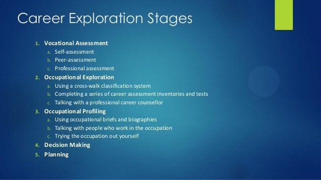 Career Planning and Assessment – Career Exploration Worksheet