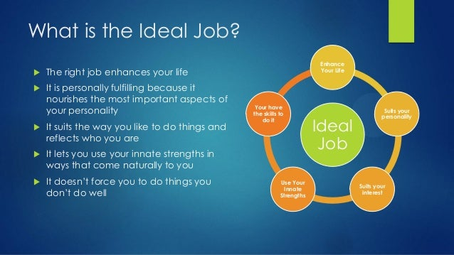 What Does Ideal Job Mean