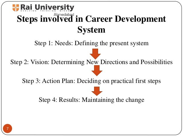 career plan definition