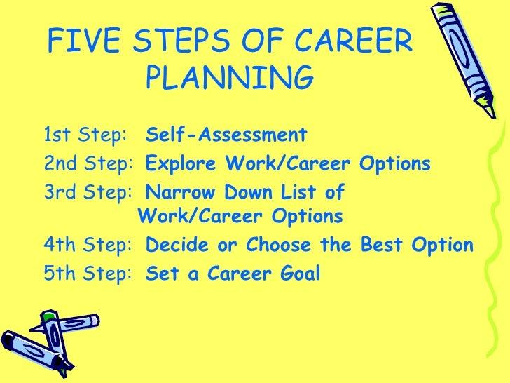 Career planning presentation