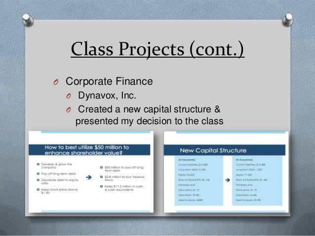 How to Analyze Capital Structure