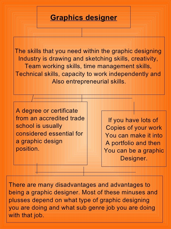 Graphics designer The skills that you need within the graphic designing  Industry is drawing and sketching skills, creativ...