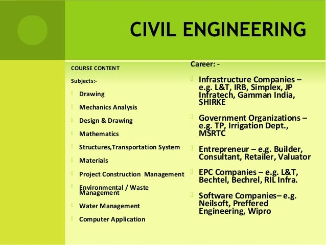 Mechanical Engineering Design Courses List In India