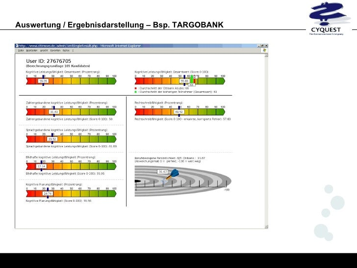 auswertung ergebnisdarstellung bsp targobank - Targobank Bewerbung