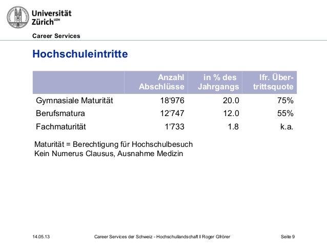 Career Services14.05.13 Seite 9HochschuleintritteAnzahlAbschlüssein % desJahrgangslfr. Über-trittsquoteGymnasiale Maturitä...