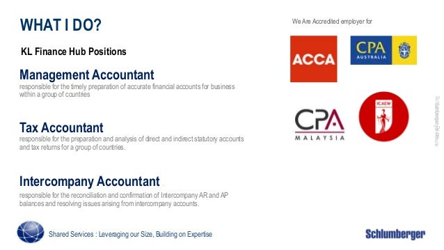 Invited: Careers in Accounting in Sunway University College
