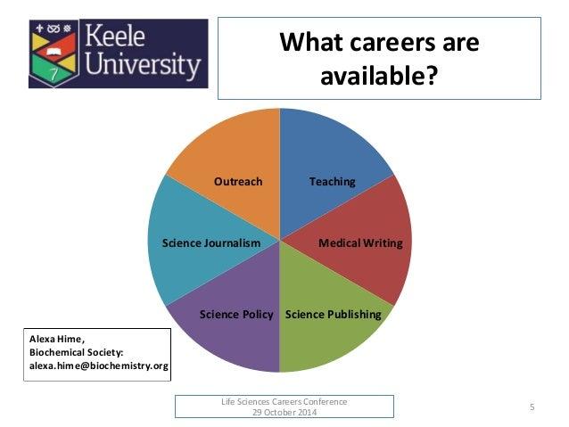 Top Alternative PhD Science Careers | The Grad Student Way