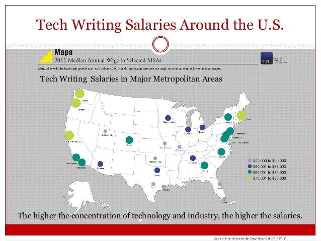 technical writing salaries