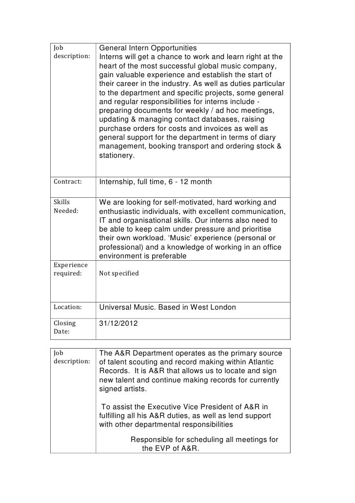 General Intern Job Description Job Performance Evaluation Form Page