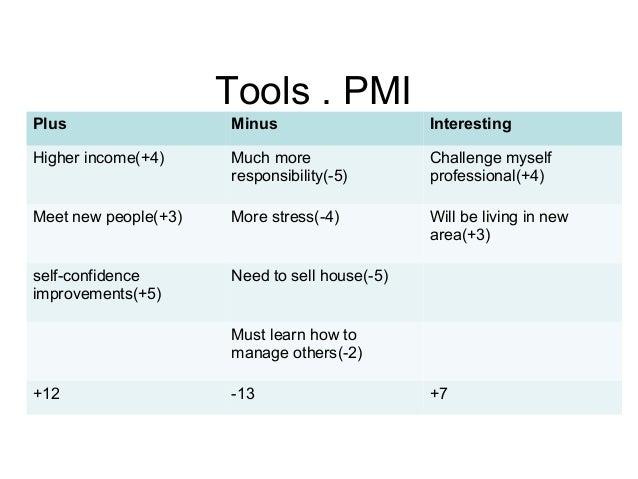 PMI (plus, minus, interesting) retrospective
