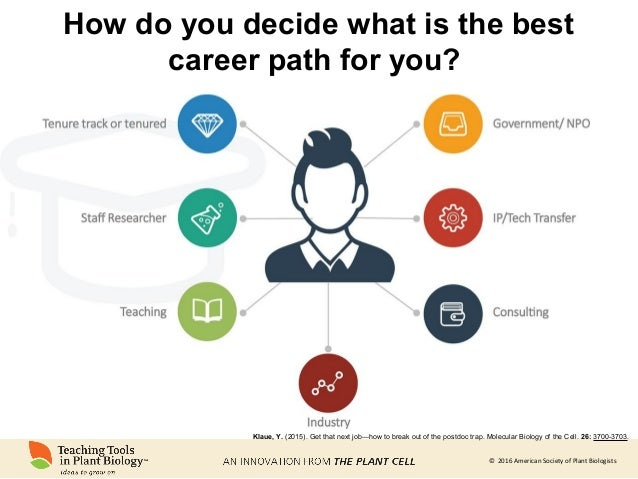 what career do you want to 8 employers reveal what they really want to hear when they ask, 'where do you see yourself in 5 years.