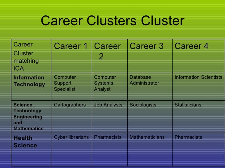 Good Occupation Overview Sciencestatisticians