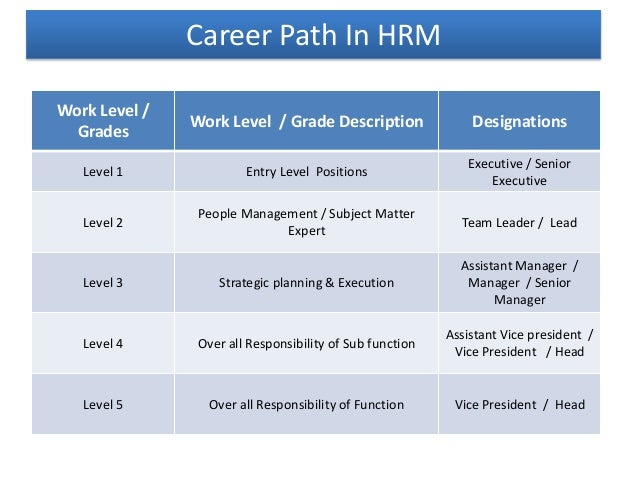 Navigating the 7 Stages of Career Change | The Huffington Post