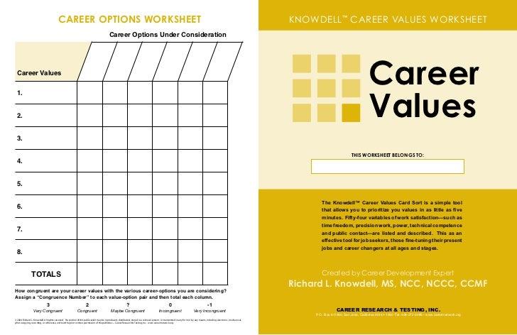 CAREER OPTIONS WORKSHEET .