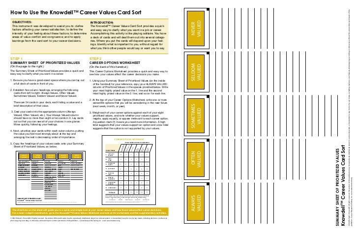 career values card sort pdf