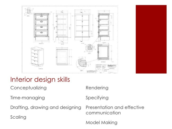 Career Talk On Interior Design