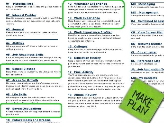 careerzone overview